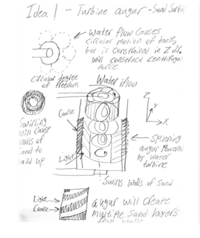 Fall 2020 Hydration Station Turbine Idea.jpg
