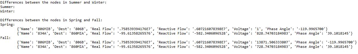 Data set comparison.png