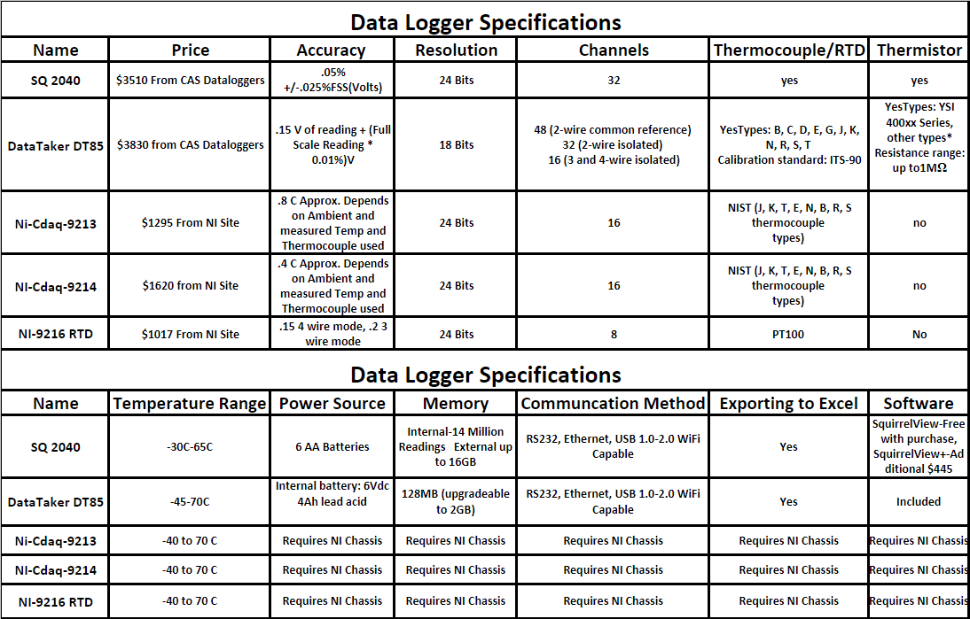 Angels of Insulation Specifications Data Sheet.PNG