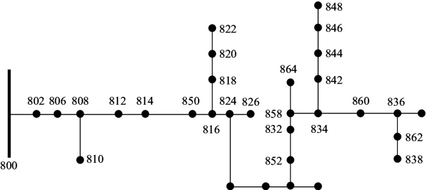 IEEE 34 bus system.png