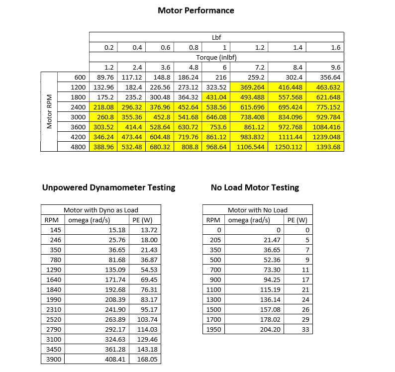 Motor validation 050718bb.PNG