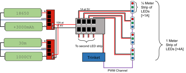 Circuit I