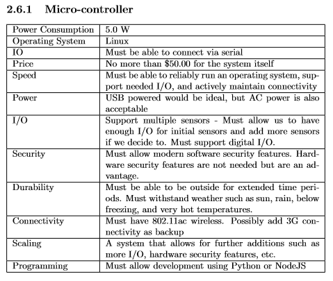 Micro-controller Specifications.png