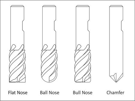 File:End mill types.jpg