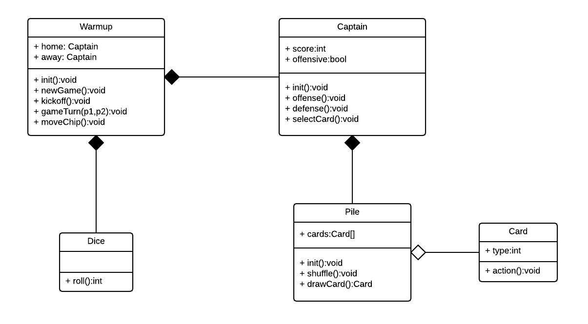 KickShot WU Class Diagram.png