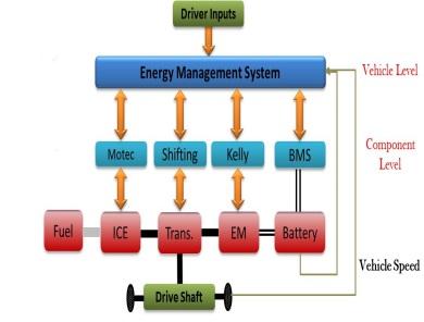 2014 FHSAE Controldiagram.jpg