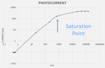 PhotocurrentGraph.png