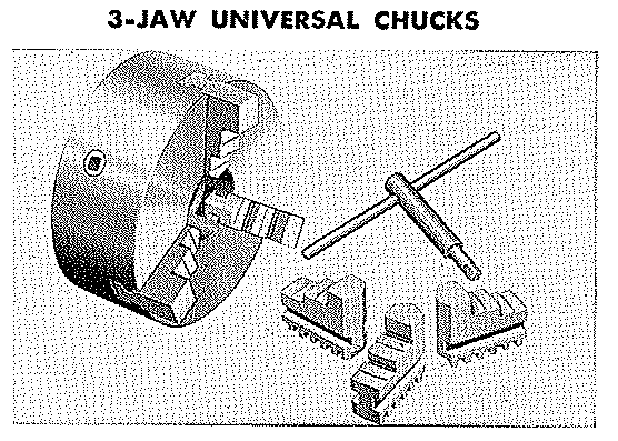File:3-Jaw-chuck.png