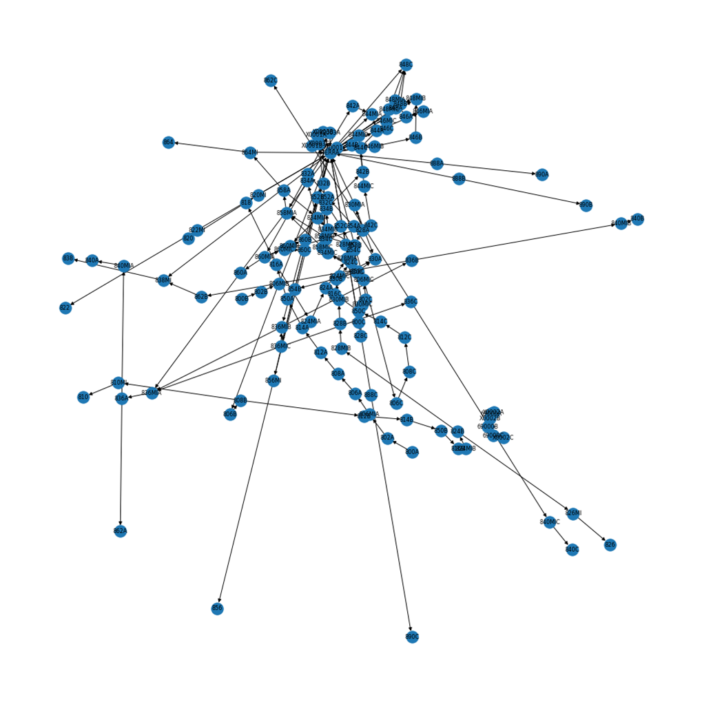 Messy graph.png