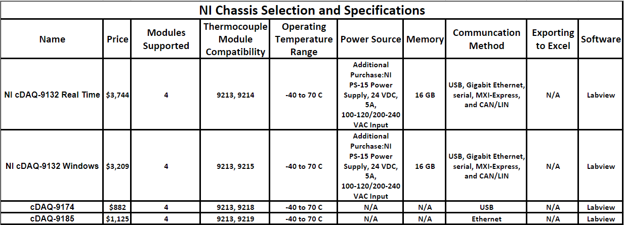 Angels of Insulation Data Logger Specs.PNG