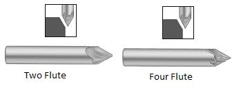File:Chamfer End Mill.jpg