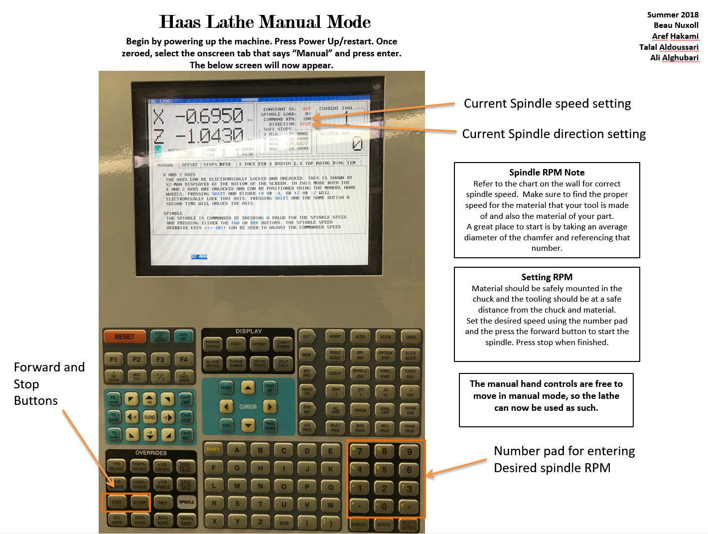 Haas CNC Lathe ManualMode.PNG