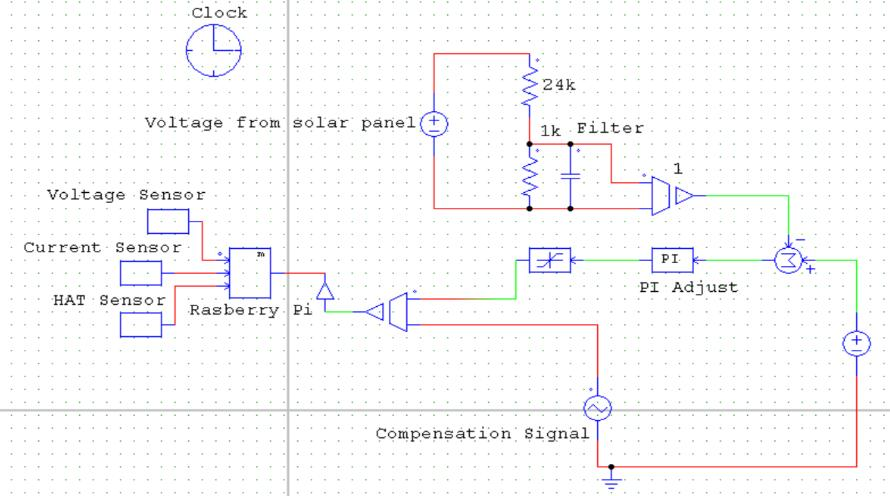 Sunbeam Circuit.jpg