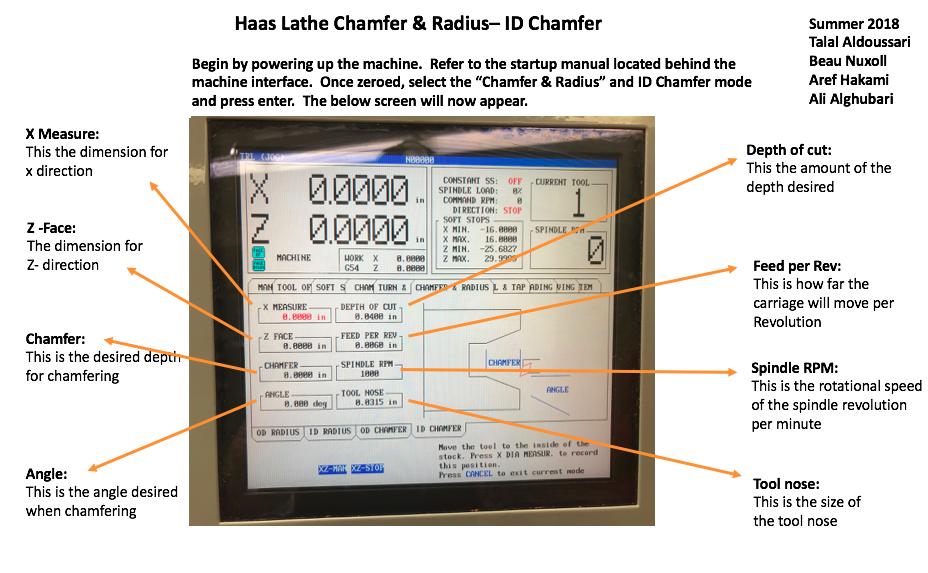 Haas CNC Lathe ChamferAndRadiusIDChamfer.PNG