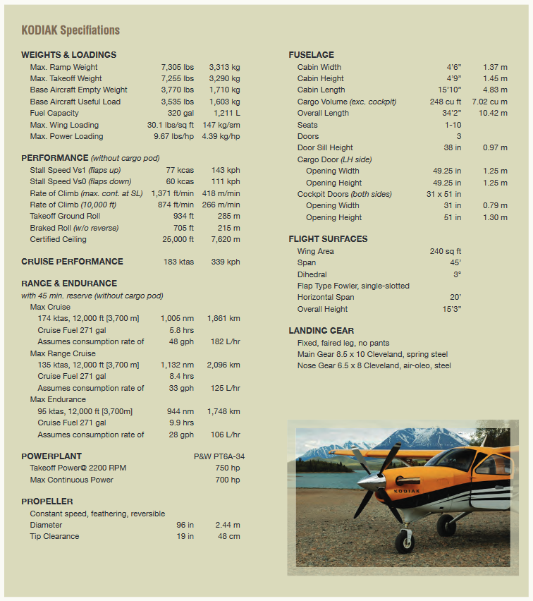 2016 KodiakCub KodiakSpecs.PNG