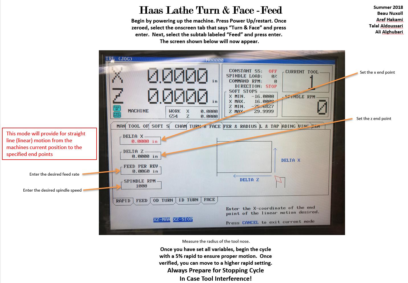 Haas CNC Lathe TurnAndFaceFeedMode.PNG