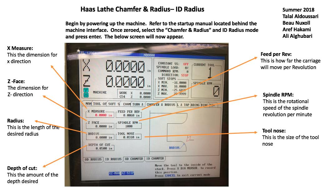 Haas CNC Lathe ChamferAndRadiusIDRadius.PNG