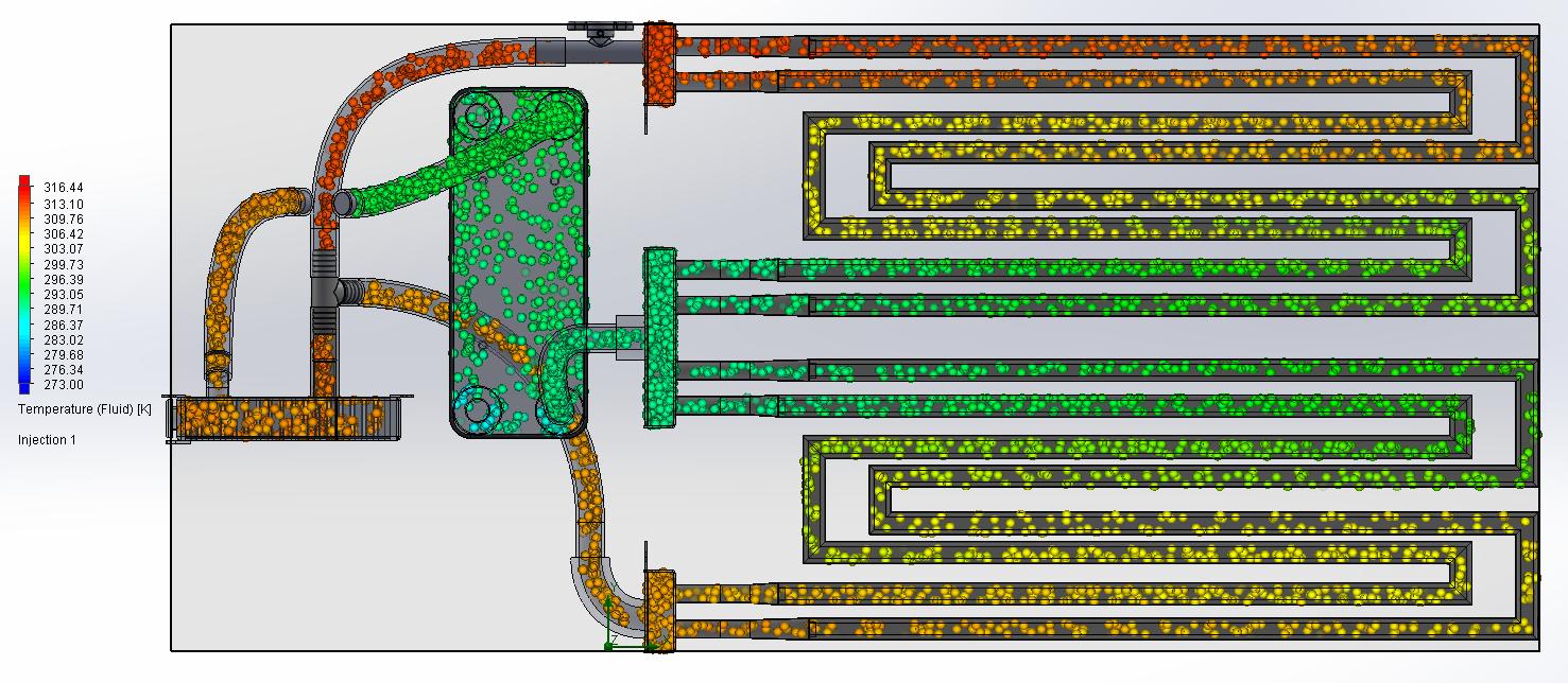 LICH System Design Validation.png