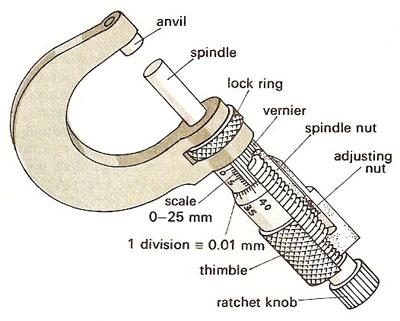 File:Micrometer caliper.jpg