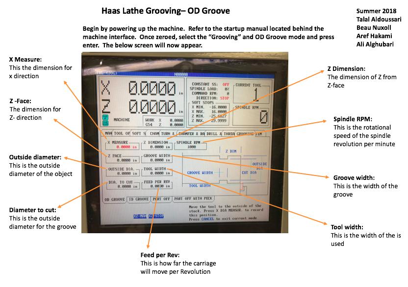 Haas CNC Lathe ODGroovingMode.PNG