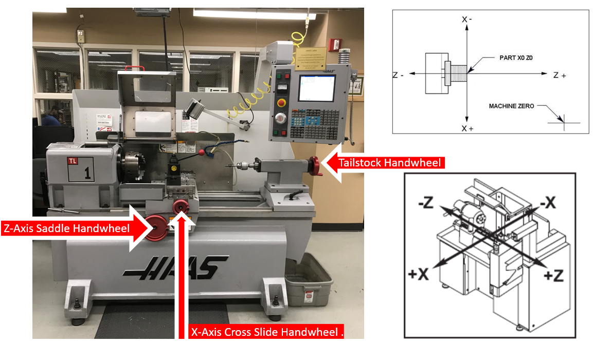 Haas CNC Lathe AxisLabeled.PNG