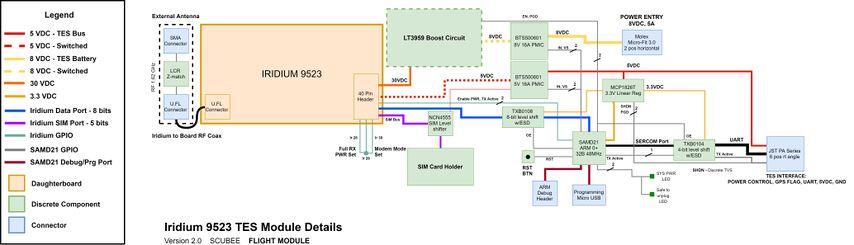 Flight Block Diagram V1.0.jpg