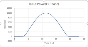 Simulink Input Power1phase.png