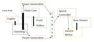 EPT-PowerFlowCapture.PNG