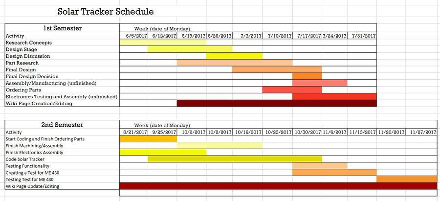 TeamIcarus Schedule.jpeg