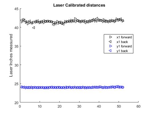 Lasererror.png
