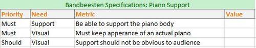 TeamEncoreSpecifications PianoSupport.JPG