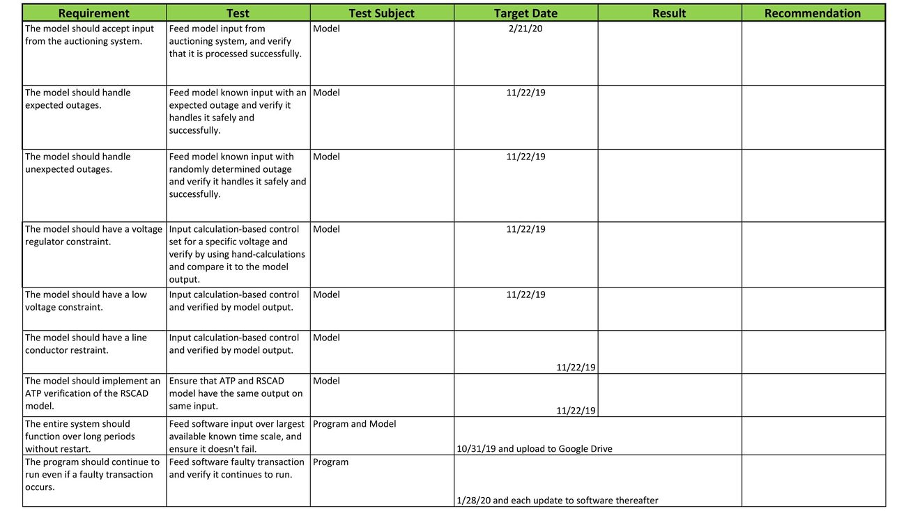 Transactive Validation Plan 2.jpg