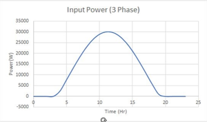 Simulink Input Power3phase.png