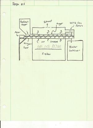 Biochar Design Model 1