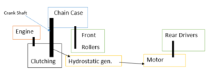 Hydrostat-PowerFlowCapture.PNG