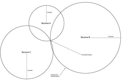 Measure diagram1.jpg