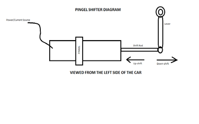 400px 2014_FHSAE_Pingel3 fhsae voltz n boltz mindworks pingel electric shifter wiring diagram at arjmand.co