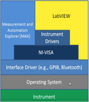 PREW labview layers.png