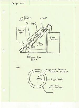 Biochar Design Model 2