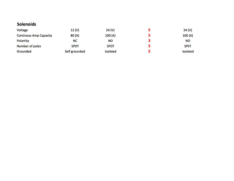 2014 bandbeesten specs Sheet4.jpg