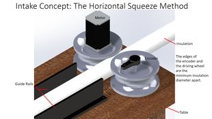 Horizontal Squeeze Method