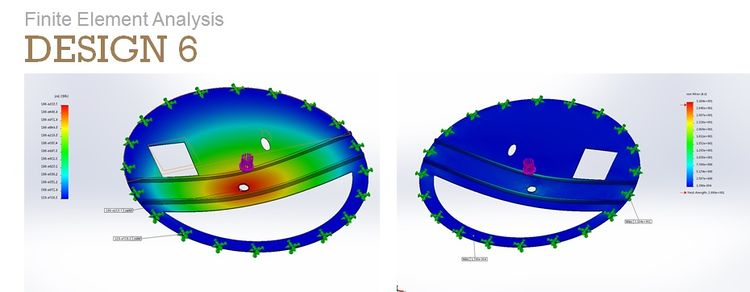 FEA Analysis of Biodiesel Reactor Lid