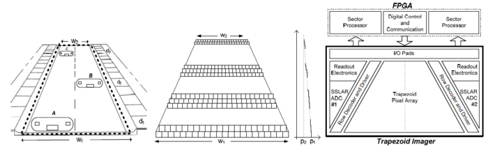 2014 TNP Trapezoidal image sensor chip.PNG
