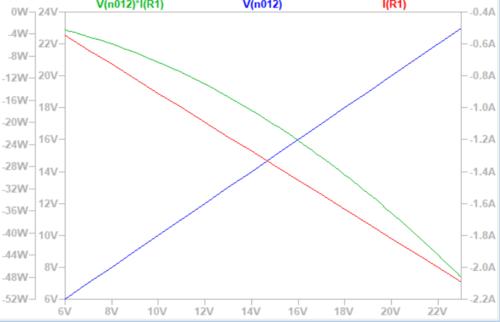 Solar Roadway Panel I-V Characteristic Curve.png