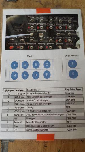 CAI calibrationgases.jpg