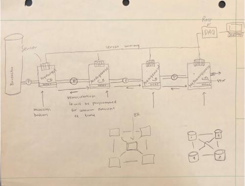 AD Design-Sketch.png
