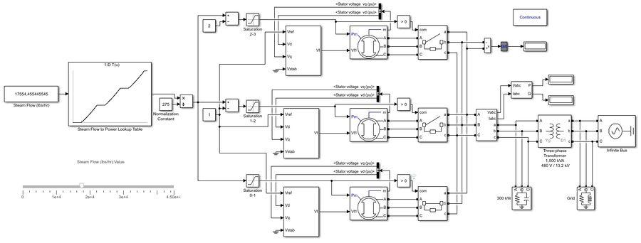 Turbine Simulink Model.jpg