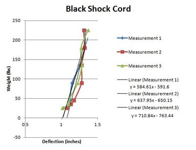 2014 TOPPS Shock cord.jpeg