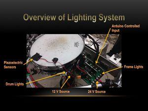 Light system 2014.jpg
