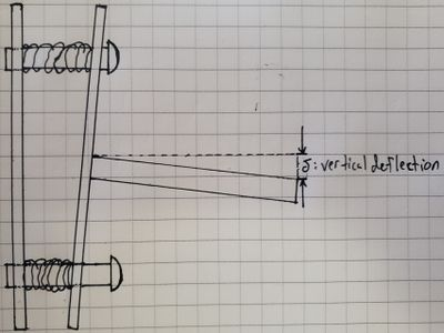 Rapid Prototype Problem.jpg